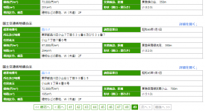 国土交通省地価公示情報の画面