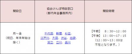 東京の協会けんぽ特設窓口